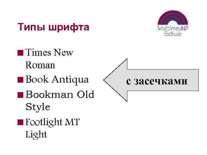 Типы шрифта n Times New Roman n Book Antiqua n Bookman Old Style n