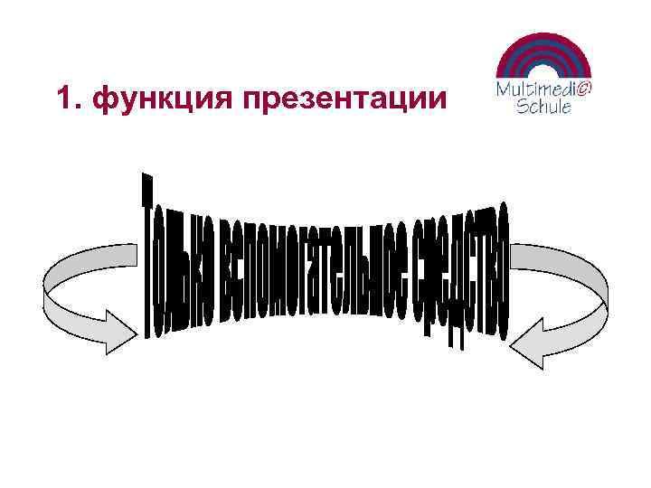 1. функция презентации