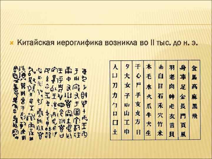 Китайская иероглифика возникла во II тыс. до н. э.