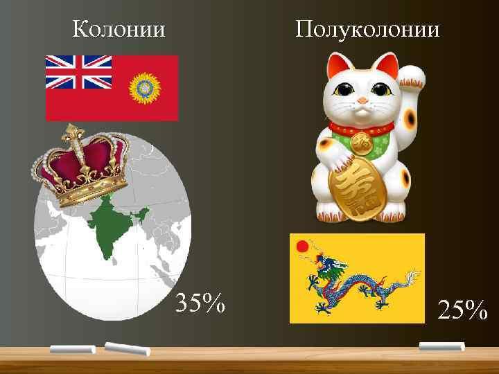 Колонии Полуколонии 35% 25%