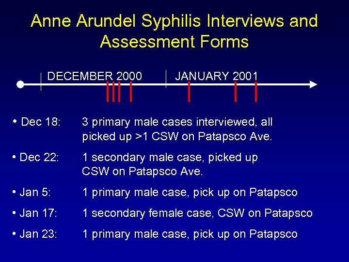 Anne Arundel Syphilis Interviews and Assessment Forms DECEMBER 2000 JANUARY 2001 • Dec 18: