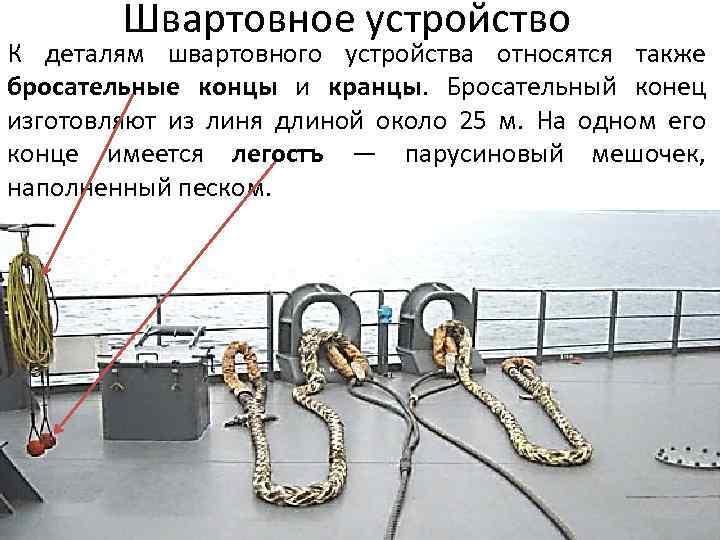 Швартовное устройство К деталям швартовного устройства относятся также бросательные концы и кранцы. Бросательный конец