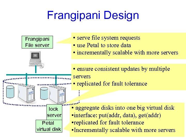 Frangipani Design Frangipani File server • serve file system requests • use Petal to