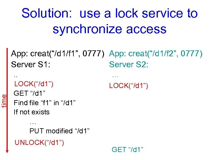 "time Solution: use a lock service to synchronize access App: creat(""/d 1/f 1"", 0777)"