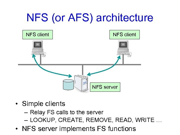 NFS (or AFS) architecture NFS client NFS server • Simple clients – Relay FS
