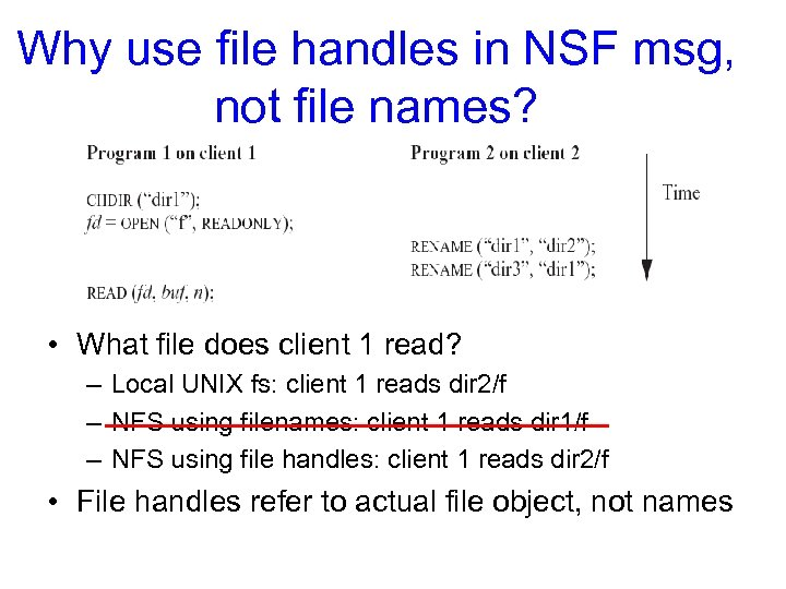 Why use file handles in NSF msg, not file names? • What file does