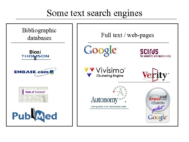Some text search engines Bibliographic databases Biosi s Full text / web-pages