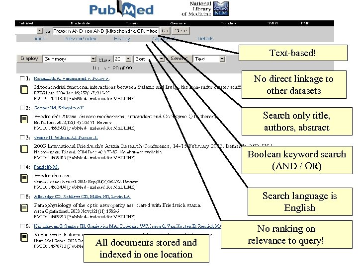 Pubmed Text-based! No direct linkage to other datasets Search only title, authors, abstract Boolean