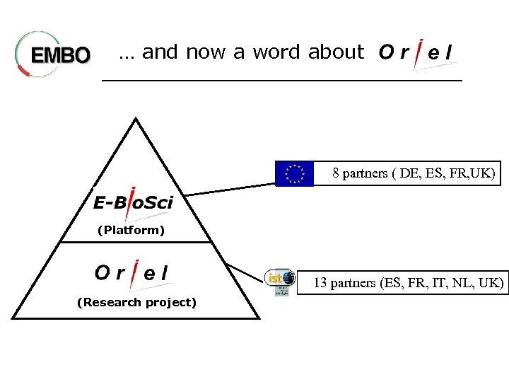 … and now a word about 8 partners ( DE, ES, FR, UK) (Platform)
