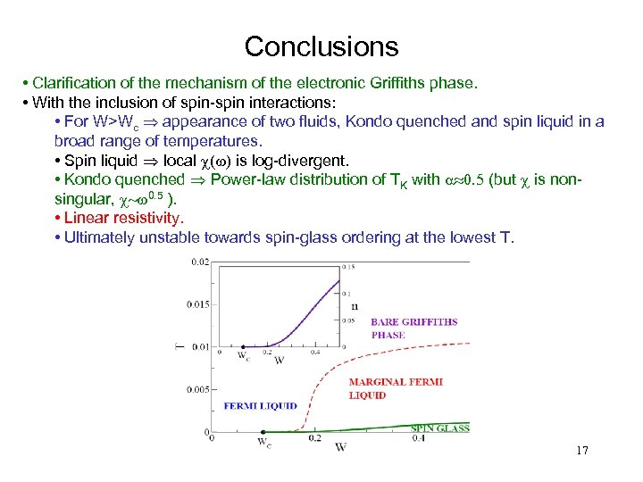 Conclusions • Clarification of the mechanism of the electronic Griffiths phase. • With the
