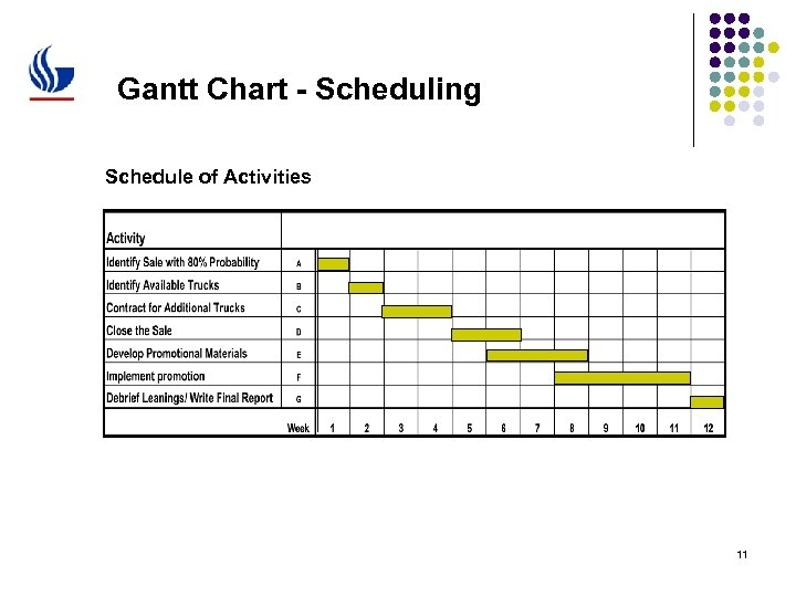 Gantt Chart - Scheduling Schedule of Activities 11