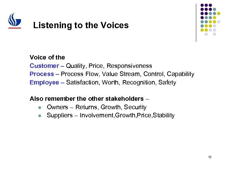 Listening to the Voices Voice of the Customer – Quality, Price, Responsiveness Process –