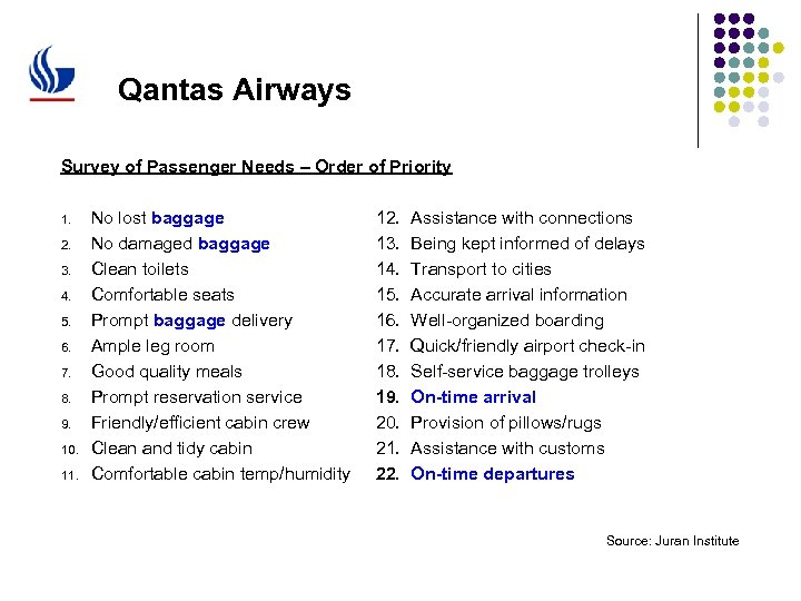 Qantas Airways Survey of Passenger Needs – Order of Priority 1. 2. 3. 4.