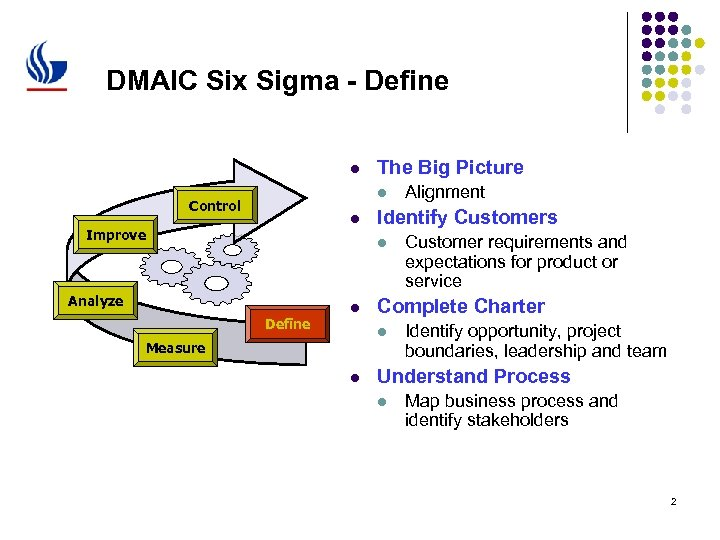 DMAIC Six Sigma - Define l The Big Picture l Control l Improve Identify