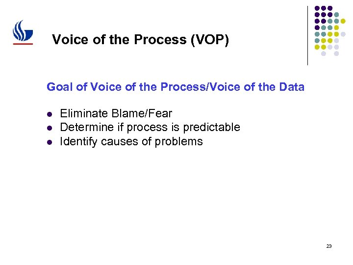 Voice of the Process (VOP) Goal of Voice of the Process/Voice of the Data