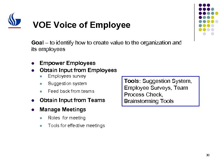 VOE Voice of Employee Goal – to identify how to create value to the
