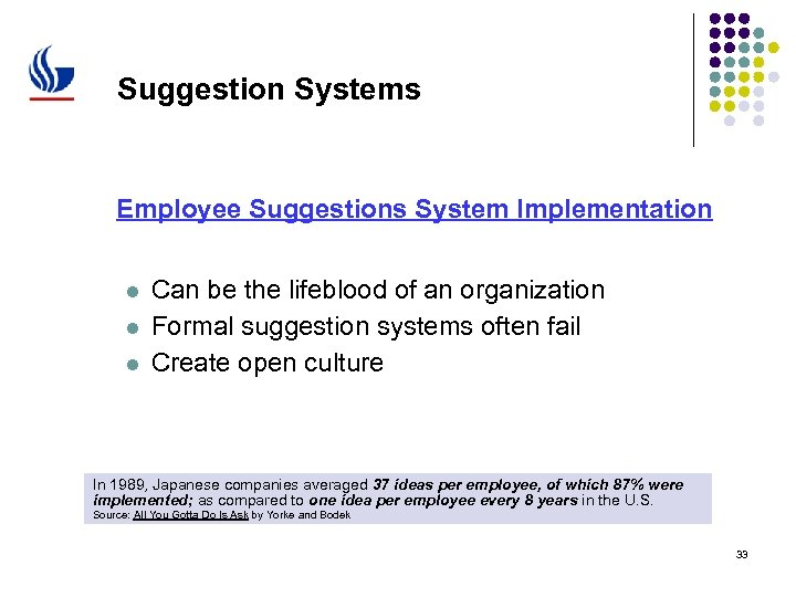 Suggestion Systems Employee Suggestions System Implementation l l l Can be the lifeblood of
