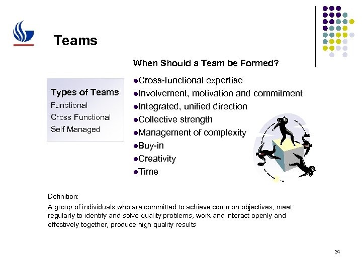 Teams When Should a Team be Formed? l. Cross-functional Types of Teams Functional Cross