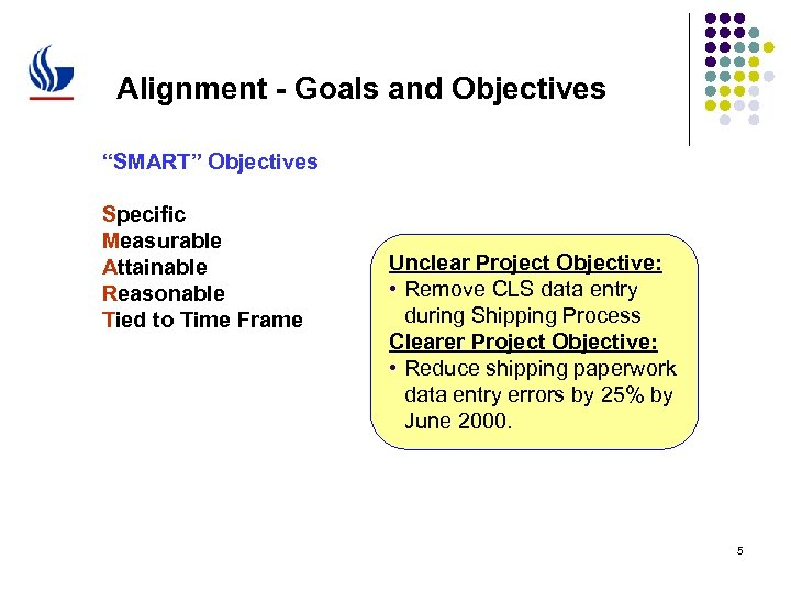 "Alignment - Goals and Objectives ""SMART"" Objectives Specific Measurable Attainable Reasonable Tied to Time"