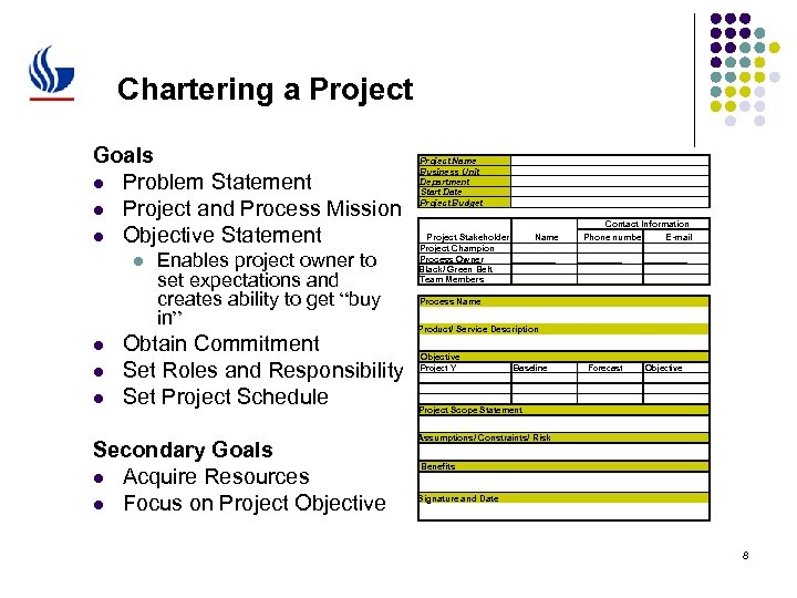 Chartering a Project Goals l Problem Statement l Project and Process Mission l Objective