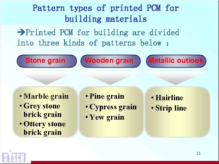 Pattern types of printed PCM for building materials èPrinted PCM for building are divided