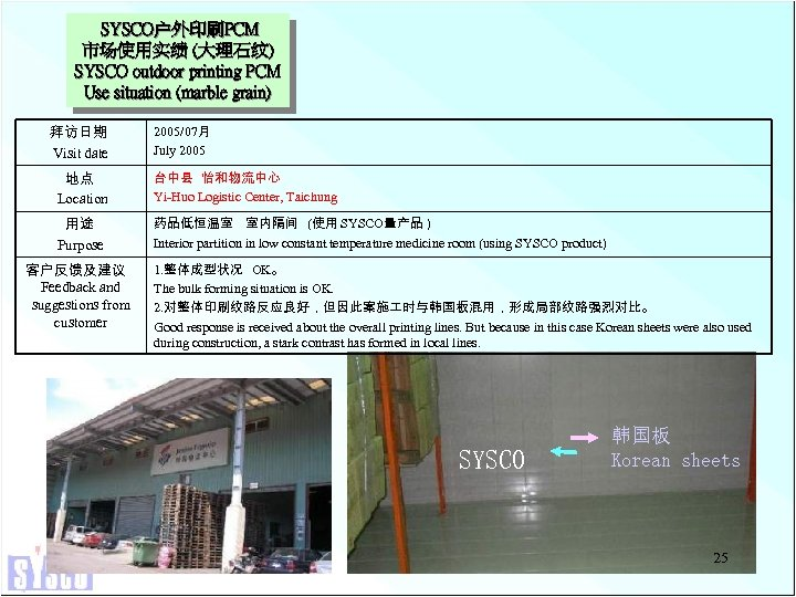 SYSCO户外印刷PCM 市场使用实绩 (大理石纹) SYSCO outdoor printing PCM Use situation (marble grain) 拜访日期 Visit date