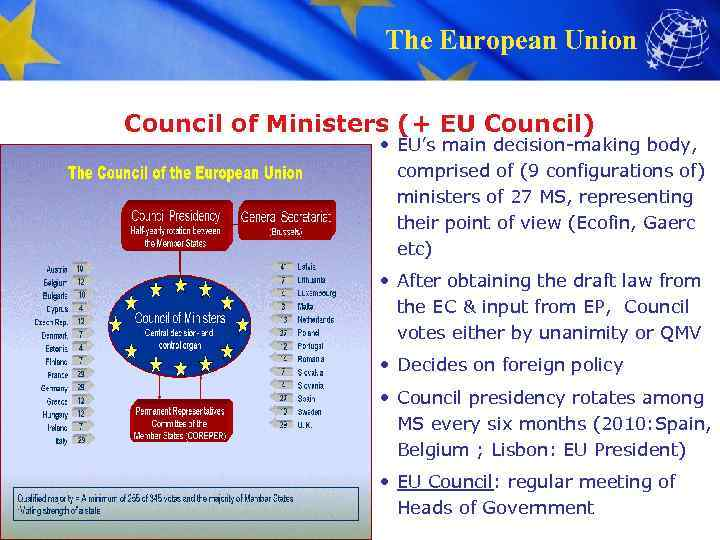 The European Union Council of Ministers (+ EU Council) • EU's main decision-making body,