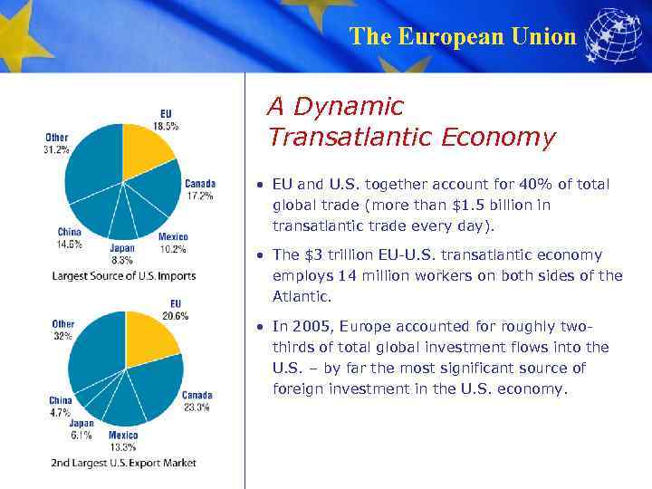 The European Union A Dynamic Transatlantic Economy • EU and U. S. together account