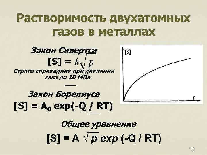 Растворимость двухатомных газов в металлах Закон Сивертса [S] = k Строго справедлив при давлении
