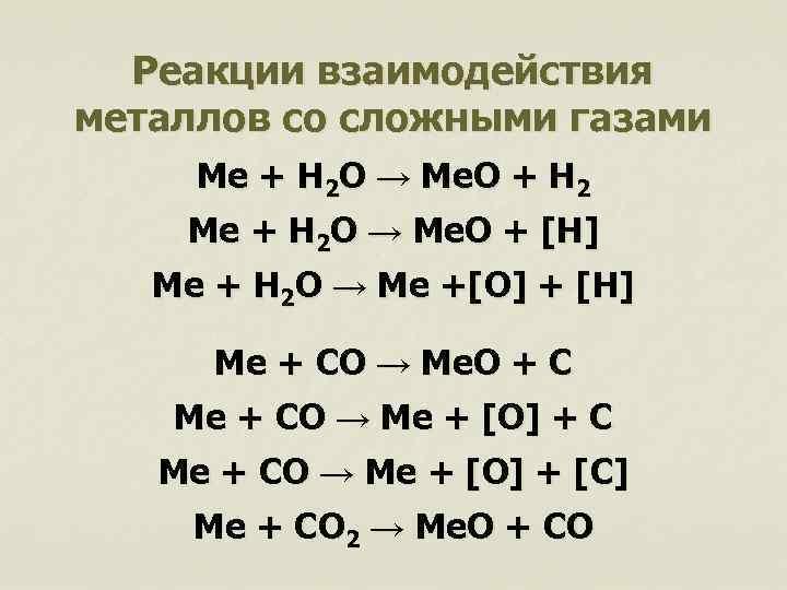 Реакции взаимодействия металлов со сложными газами Me + H 2 O → Me. O