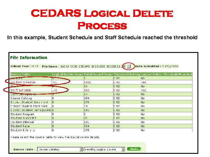 CEDARS Logical Delete Process In this example, Student Schedule and Staff Schedule reached the