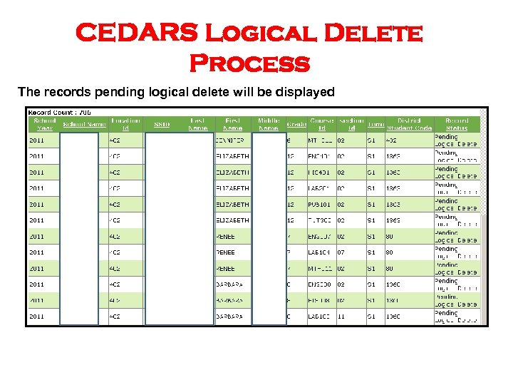 CEDARS Logical Delete Process The records pending logical delete will be displayed
