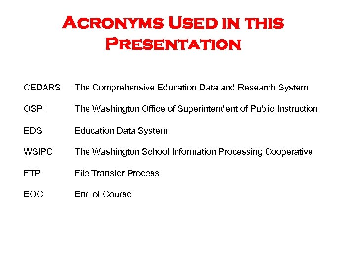 Acronyms Used in this Presentation CEDARS The Comprehensive Education Data and Research System OSPI
