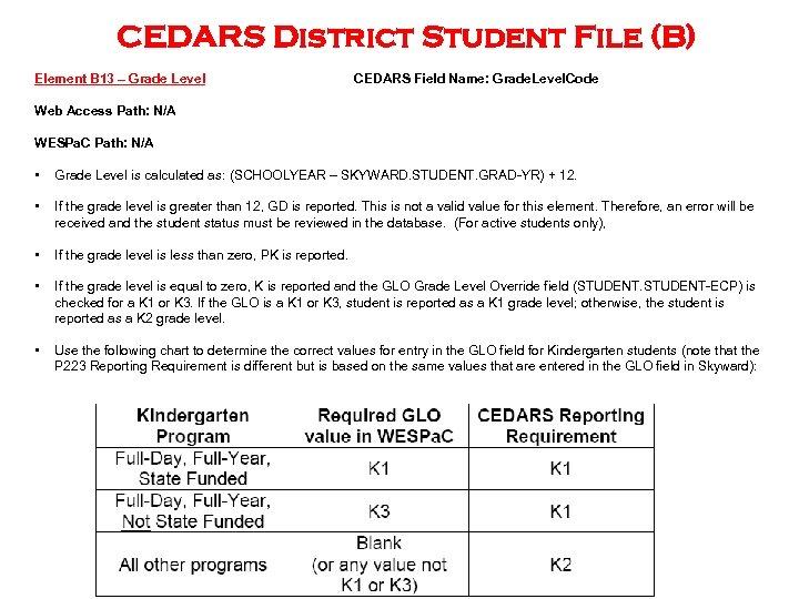 CEDARS District Student File (B) Element B 13 – Grade Level Web Access Path:
