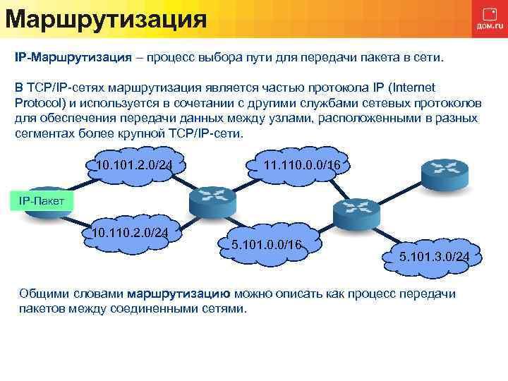 Маршрутизация IP-Маршрутизация – процесс выбора пути для передачи пакета в сети. В TCP/IP-сетях маршрутизация
