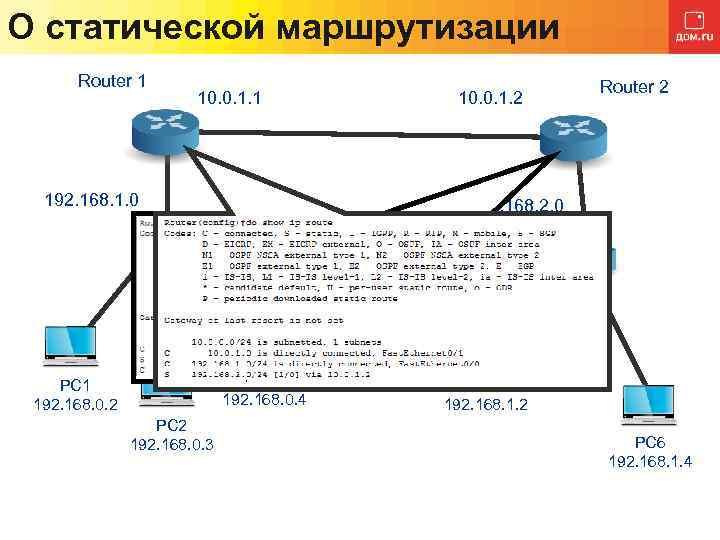 О статической маршрутизации Router 1 10. 0. 1. 1 192. 168. 1. 0 PC