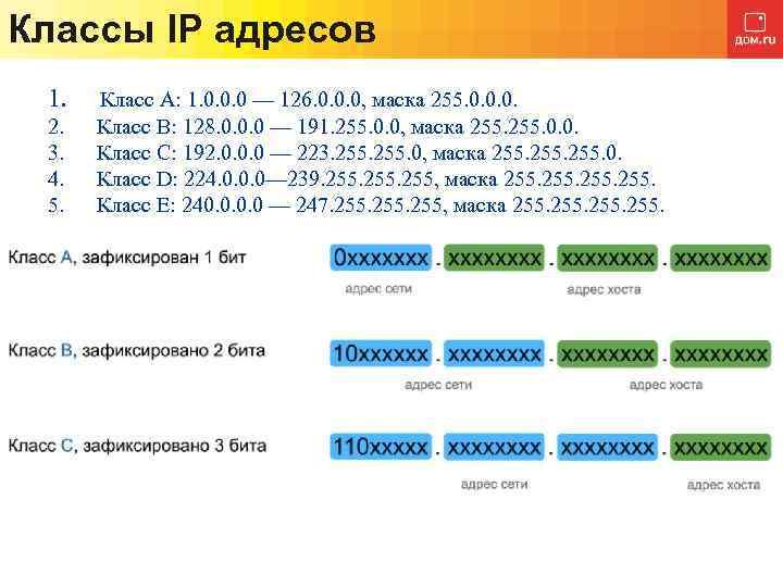 Классы IP адресов 1. Класс A: 1. 0. 0. 0 — 126. 0. 0.
