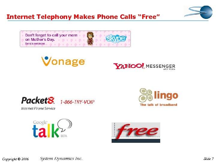 "Internet Telephony Makes Phone Calls ""Free"" Copyright © 2006 Slide 7"