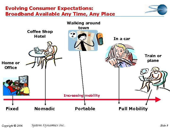 Evolving Consumer Expectations: Broadband Available Any Time, Any Place Coffee Shop Hotel Walking around