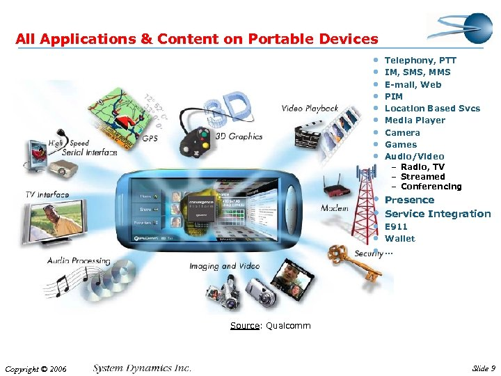 All Applications & Content on Portable Devices • • • • Telephony, PTT IM,