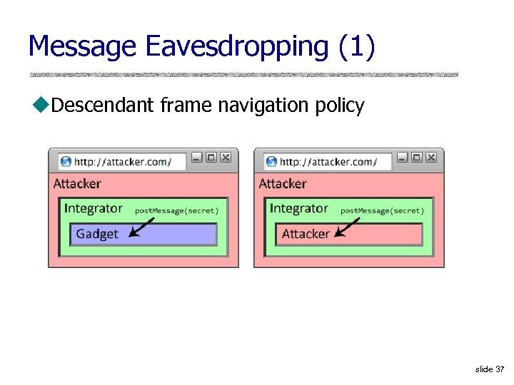 Message Eavesdropping (1) u. Descendant frame navigation policy slide 37