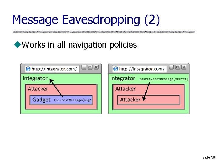 Message Eavesdropping (2) u. Works in all navigation policies slide 38