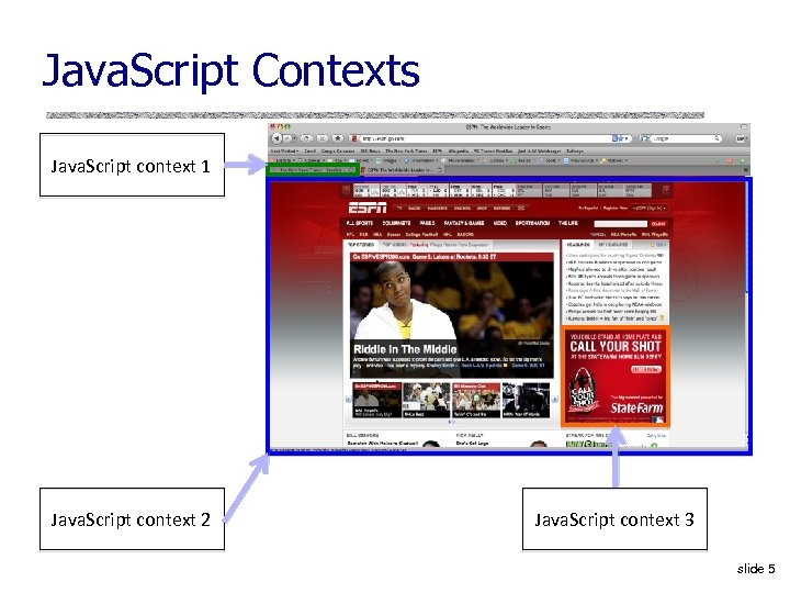 Java. Script Contexts Java. Script context 1 Java. Script context 2 Java. Script context
