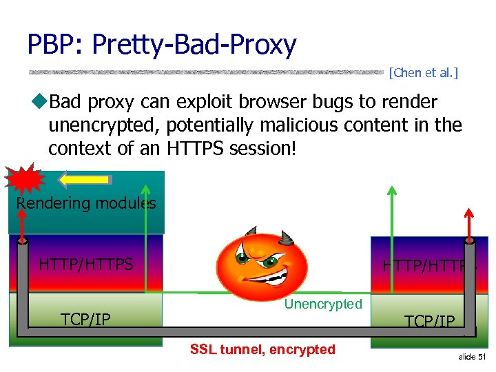 PBP: Pretty-Bad-Proxy [Chen et al. ] u. Bad proxy can exploit browser bugs to