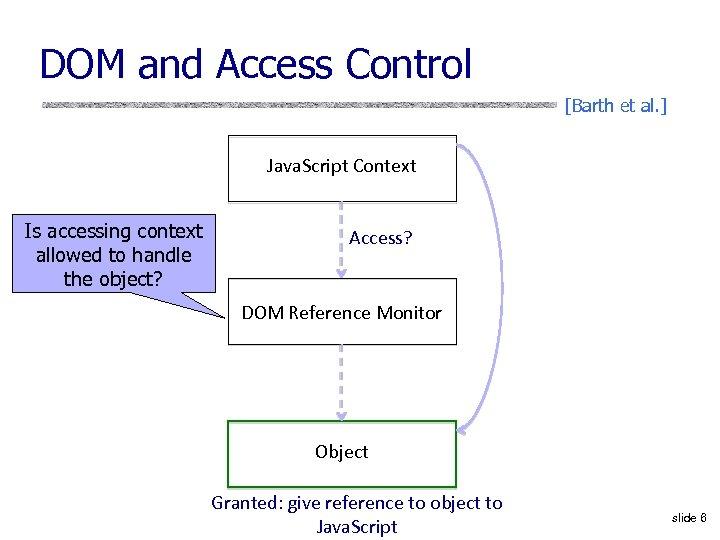 DOM and Access Control [Barth et al. ] Java. Script Context Is accessing context
