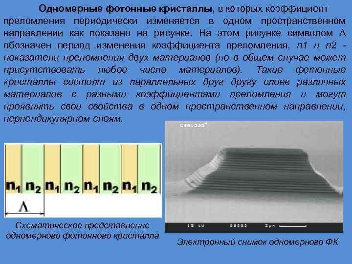 русаликс основные характеристики фотонных кристаллов таких фасонах