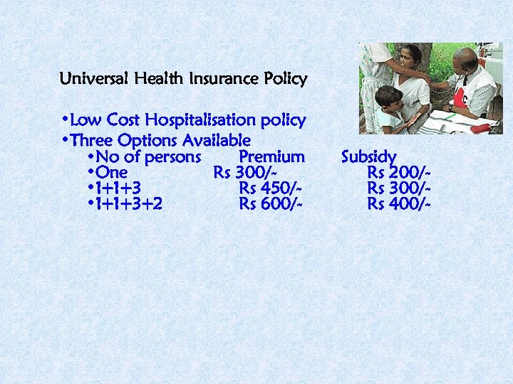 Universal Health Insurance Policy • Low Cost Hospitalisation policy • Three Options Available •