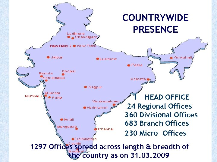 COUNTRYWIDE PRESENCE 1 HEAD OFFICE 24 Regional Offices 360 Divisional Offices 683 Branch Offices