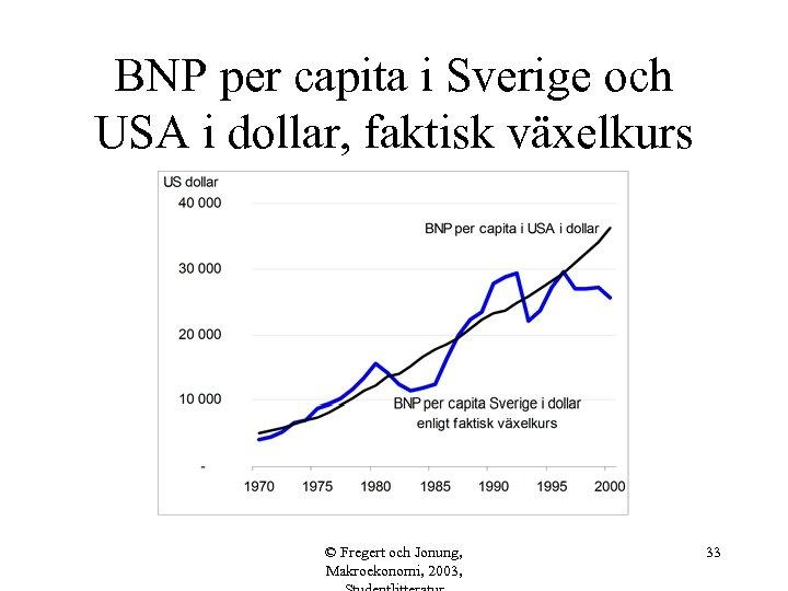 BNP per capita i Sverige och USA i dollar, faktisk växelkurs © Fregert och
