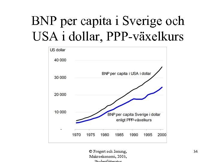 BNP per capita i Sverige och USA i dollar, PPP-växelkurs © Fregert och Jonung,